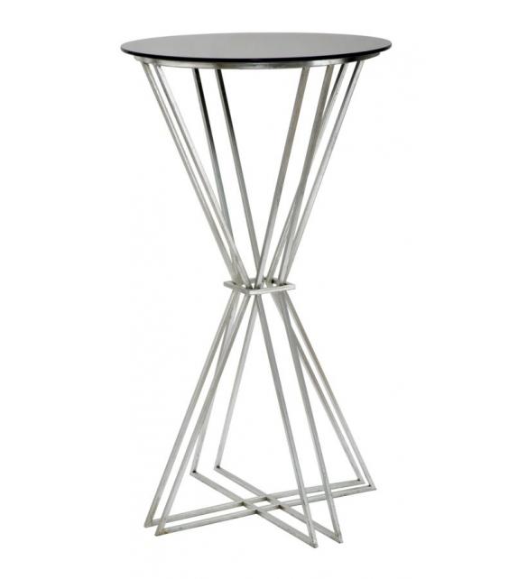 Tavolo bar oslo cm Ø 60x105